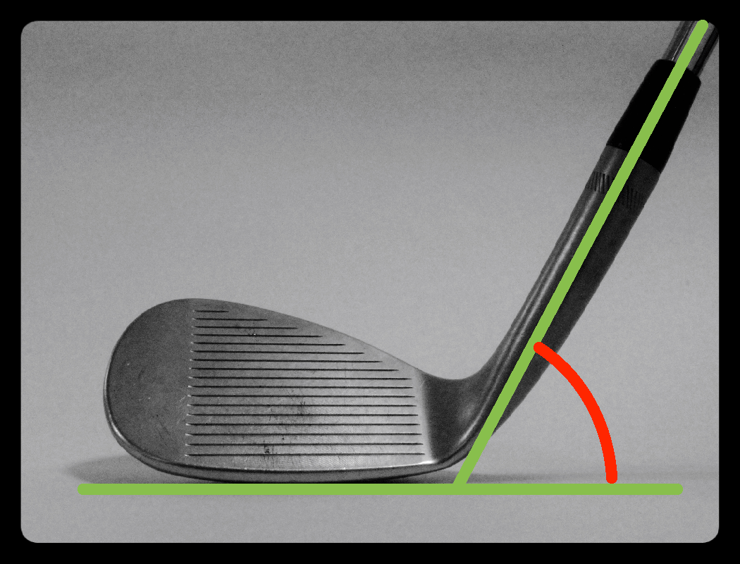 11 Golf Wedge Parts You Must Know - World Of Short Game