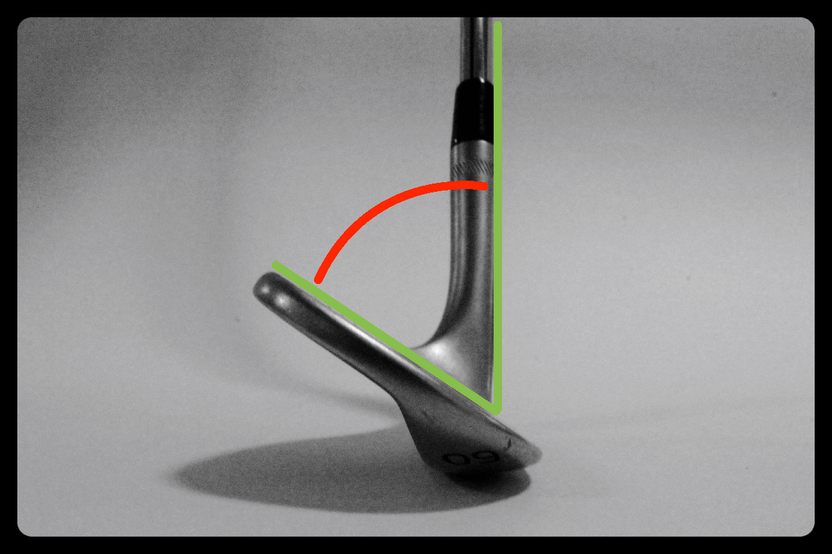 11 Golf Wedge Parts You Must Know World Of Short Game
