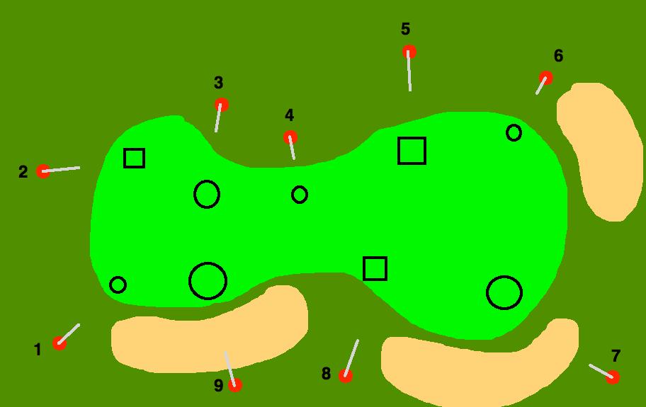 Landingzone battle